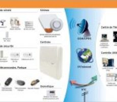 Installation alarme et vidéo-surveillance