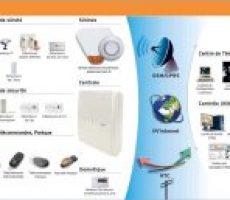 systeme-alarme-risco-agility-200